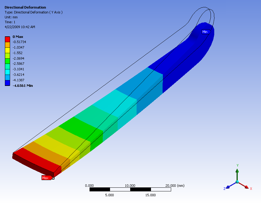 DOES - An ANSYS Example